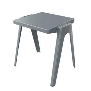 en core table (coming 2022)